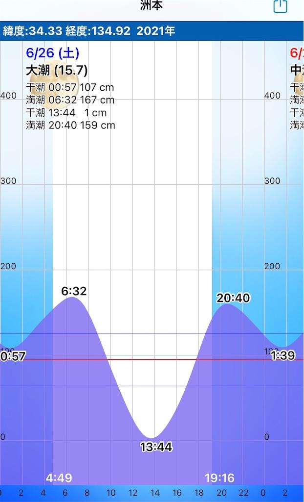 f:id:Kobe_Angler:20210630134611j:image