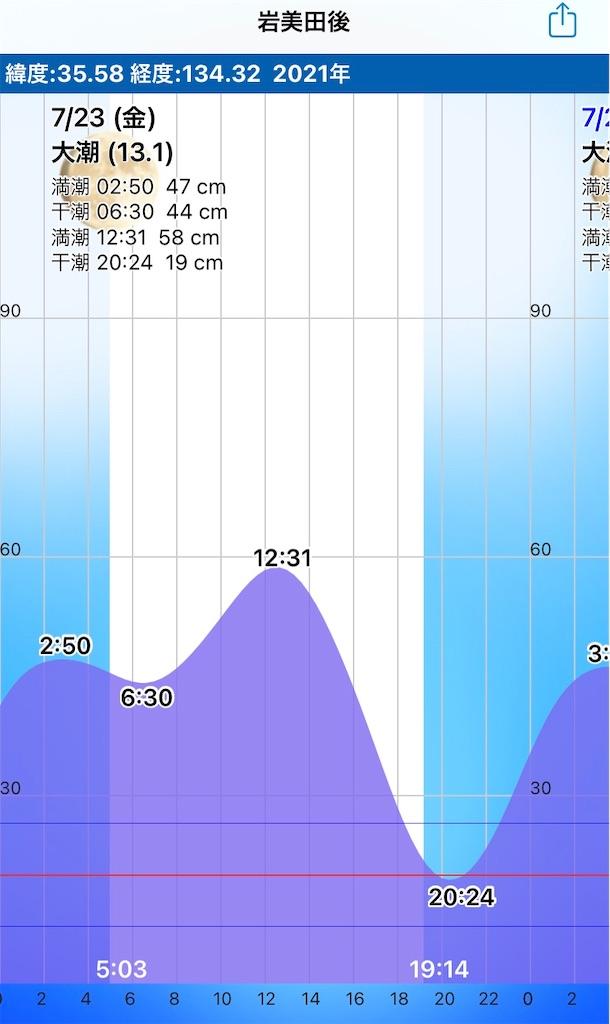 f:id:Kobe_Angler:20210725113638j:image