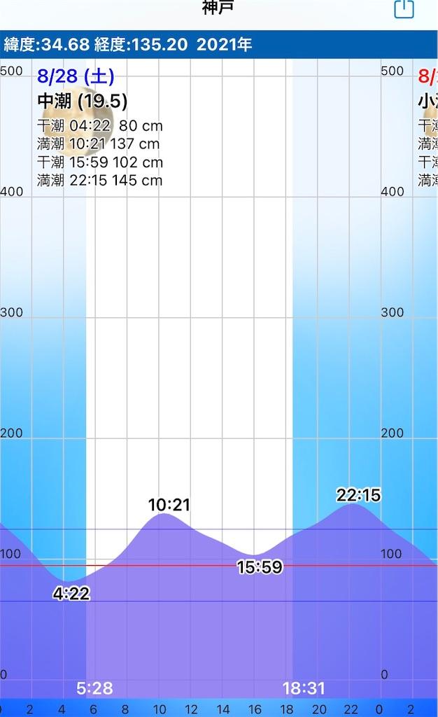 f:id:Kobe_Angler:20210829115228j:image