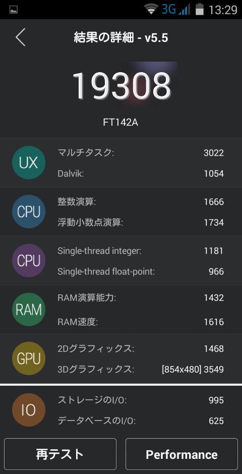 freetel priori2 で AnTuTu Benchmark を実行、得点は19308。
