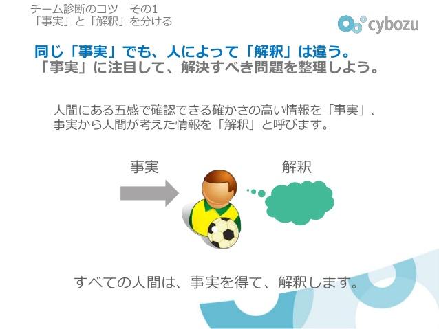f:id:KodamaYutaro:20170511203511j:plain