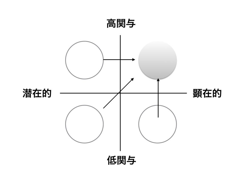 f:id:KodamaYutaro:20170601224401p:plain