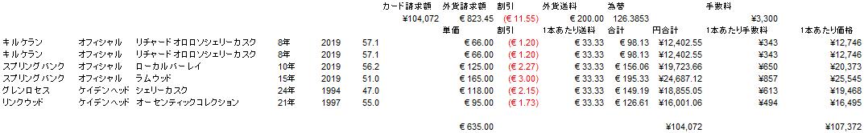 f:id:KodomoGinko:20200219152048p:plain