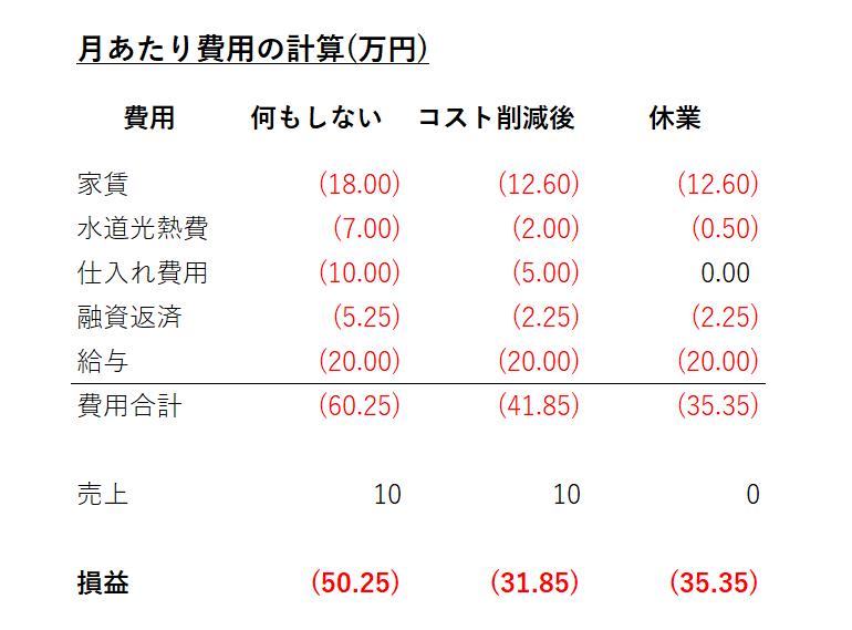 f:id:KodomoGinko:20200405225215p:plain