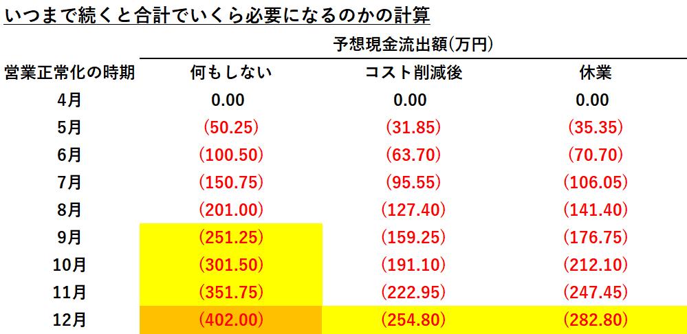 f:id:KodomoGinko:20200405225238p:plain