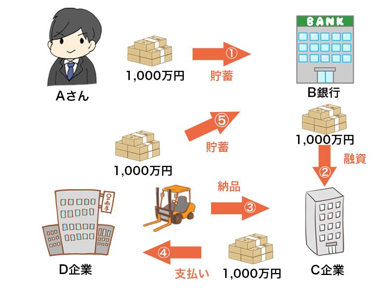 f:id:Kogarasumaru:20180326140142j:plain