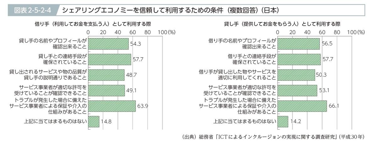 f:id:Kogarasumaru:20190821150111j:plain