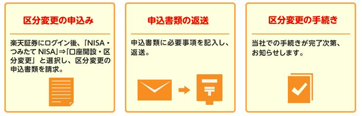 f:id:Koh_Phi_Phi333:20200506104104p:plain
