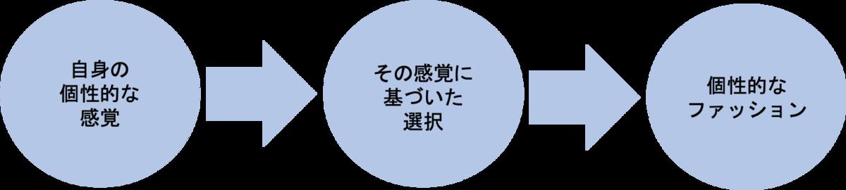 f:id:KoheiD:20200402130456p:plain