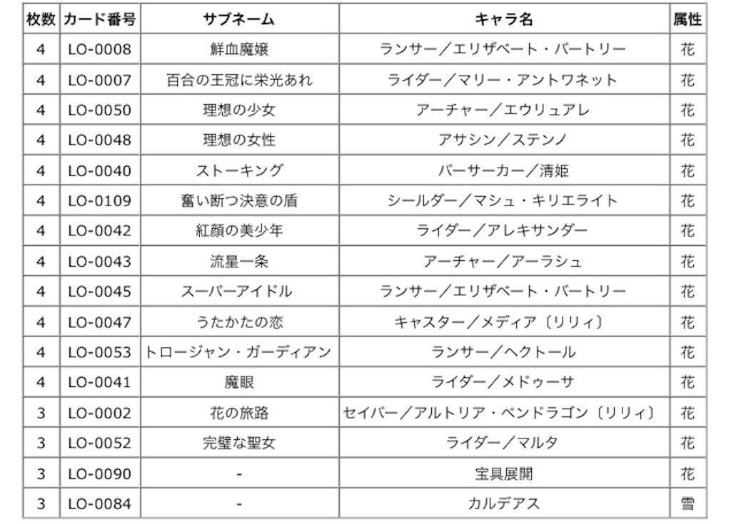 f:id:Kojima:20170320003523j:image