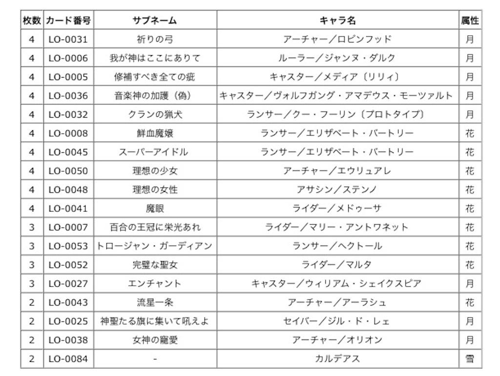 f:id:Kojima:20170320232249j:image