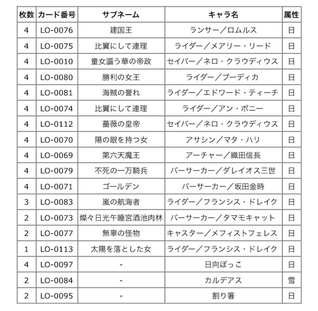 f:id:Kojima:20170426205236j:image