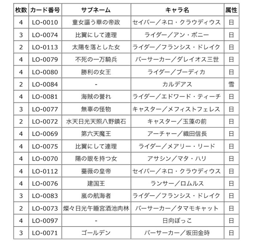 f:id:Kojima:20170513004957j:image