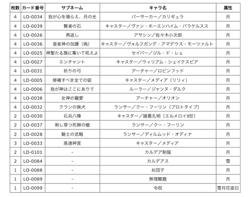 f:id:Kojima:20170513163152j:image