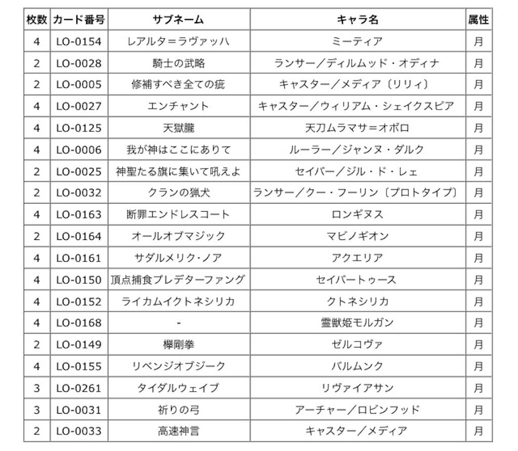 f:id:Kojima:20170601012513j:image