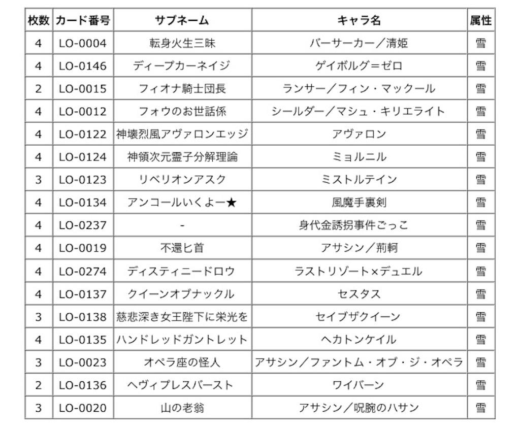 f:id:Kojima:20170611092115j:image