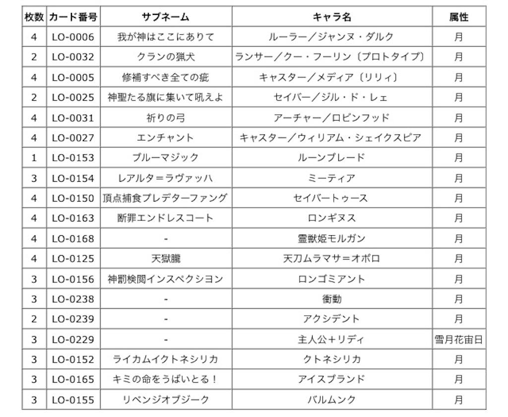 f:id:Kojima:20170611092217j:image