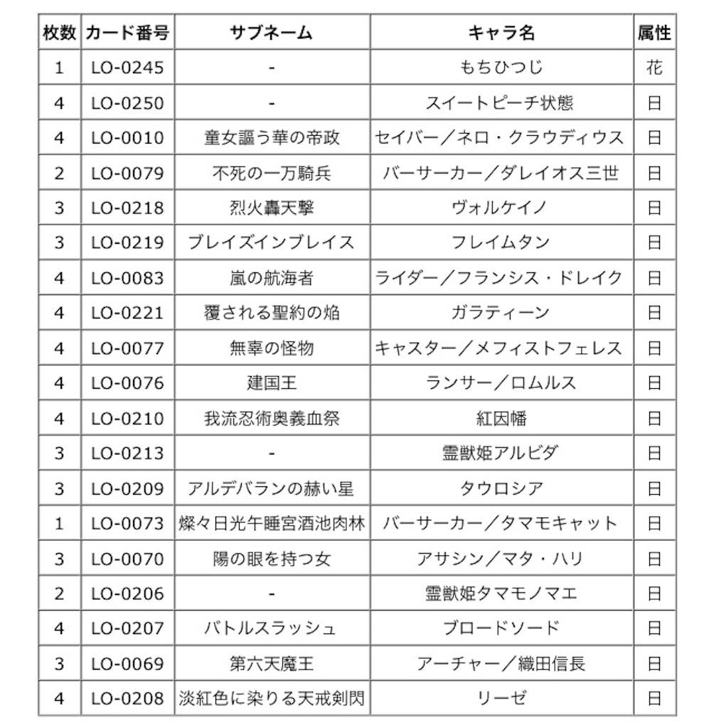 f:id:Kojima:20170611093341j:image