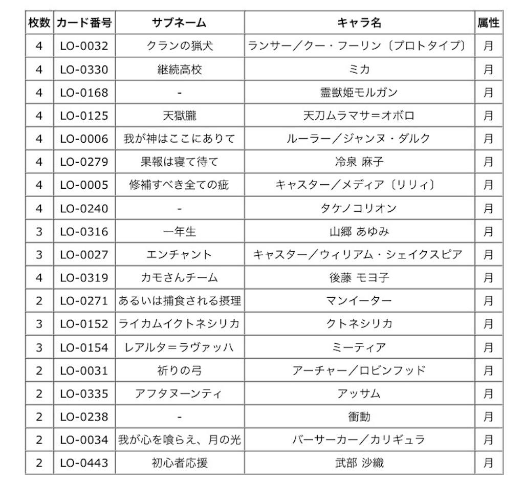 f:id:Kojima:20171019110349j:image