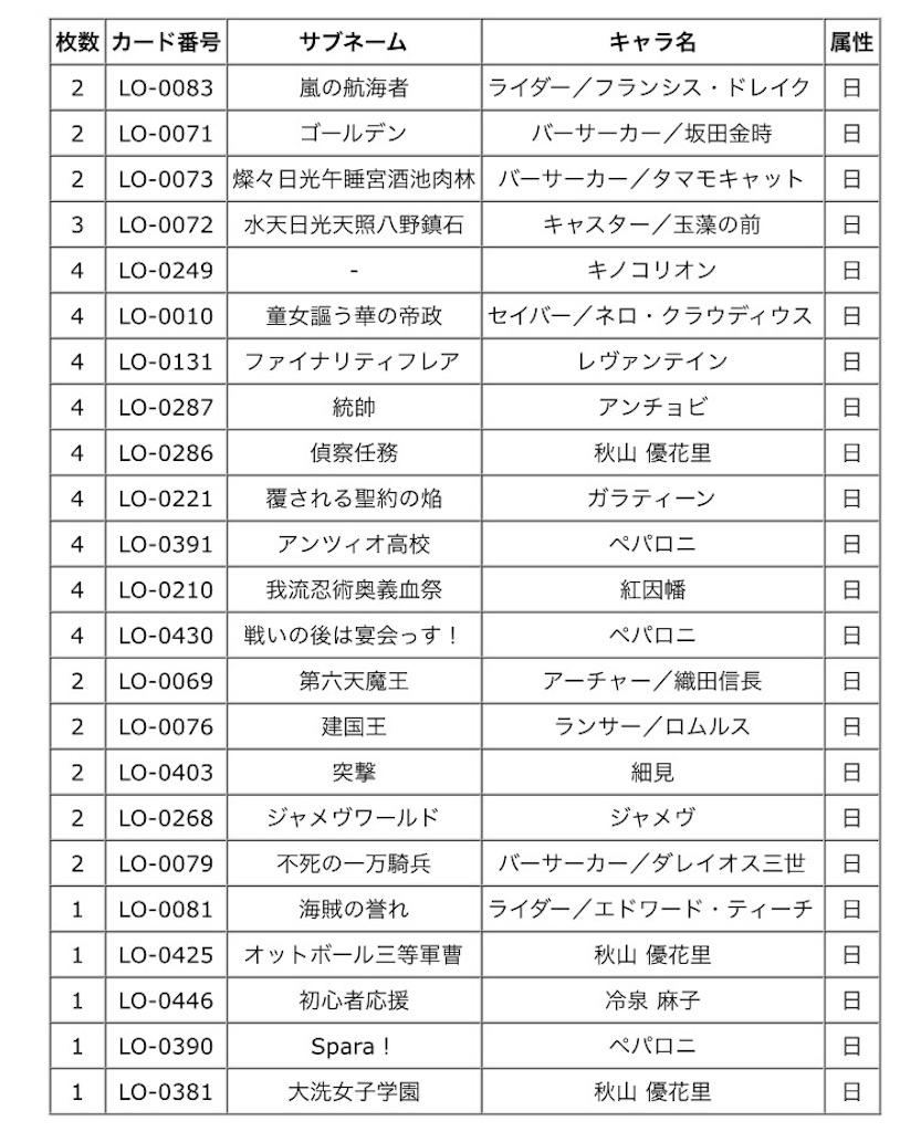 f:id:Kojima:20171020112941j:image