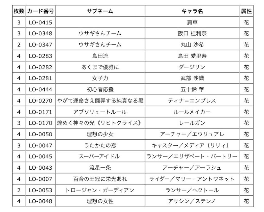 f:id:Kojima:20171020203813j:image