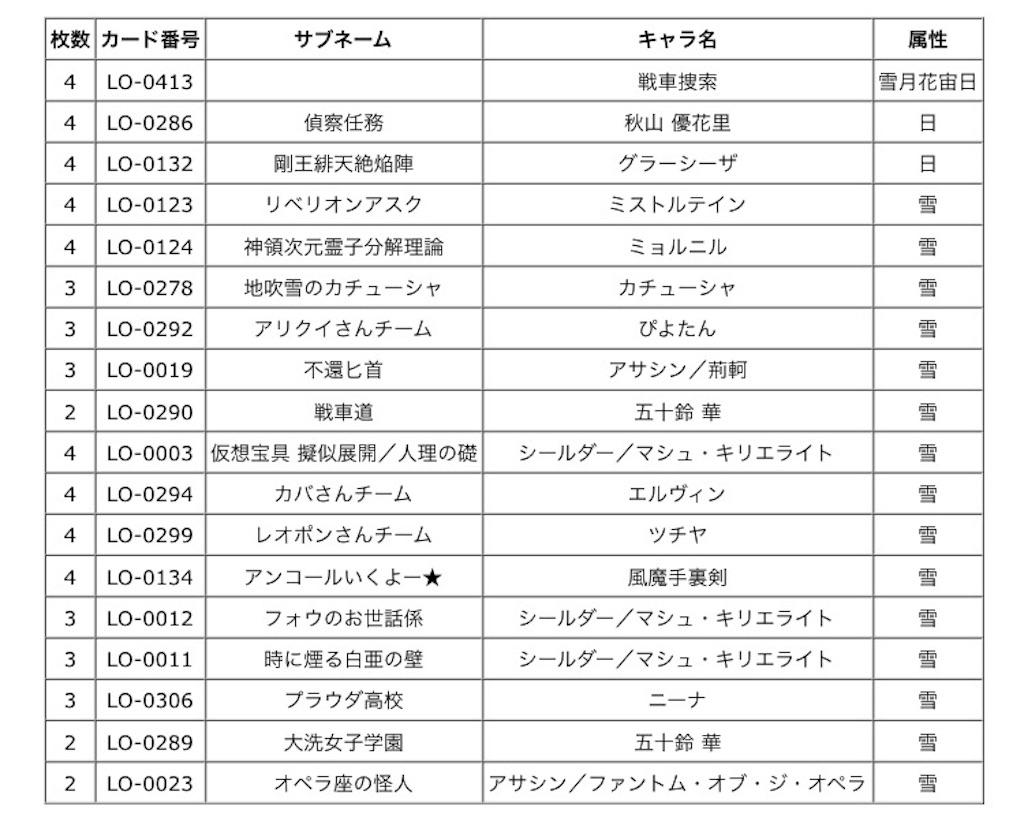 f:id:Kojima:20171026001849j:image