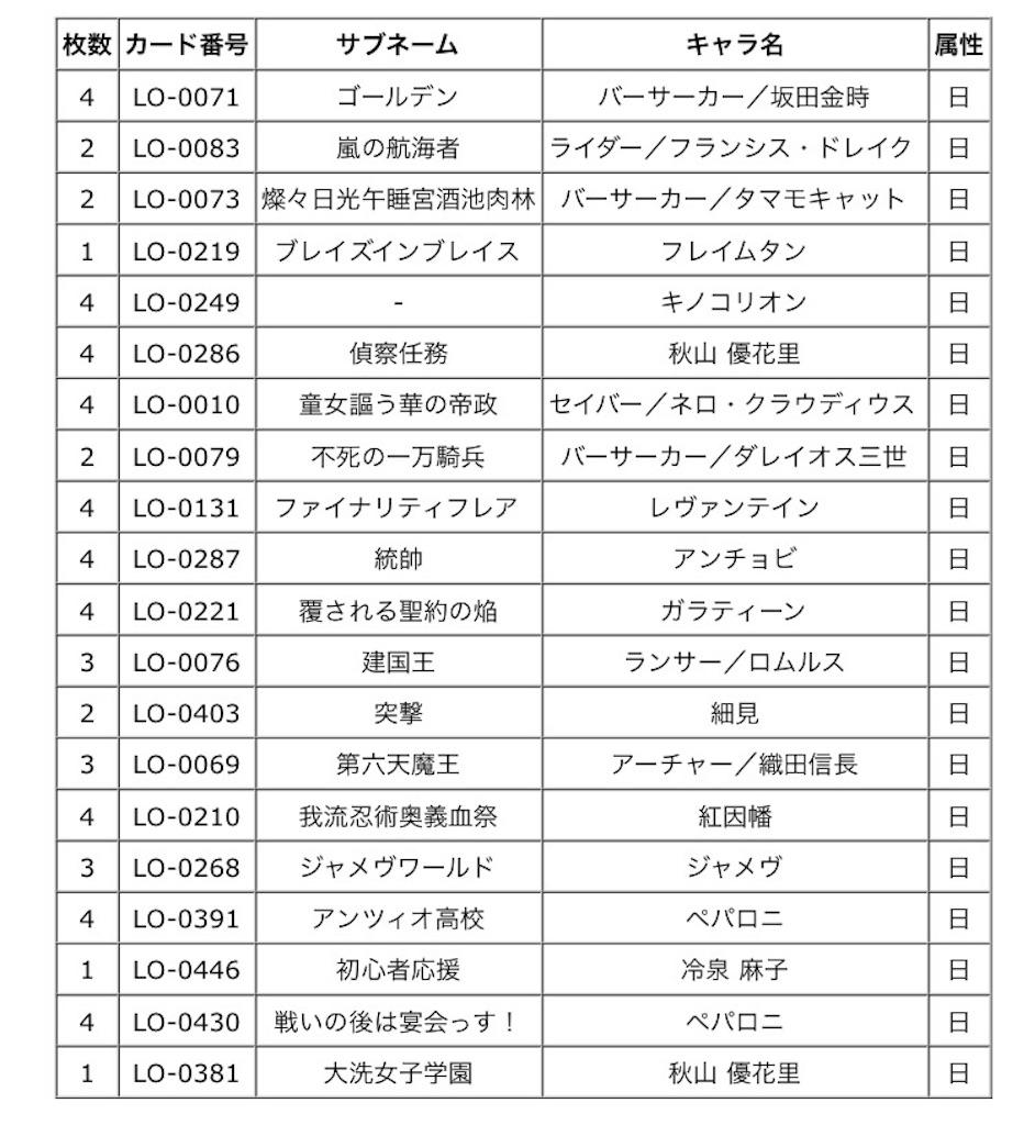 f:id:Kojima:20171026011750j:image