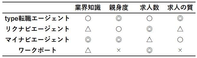 f:id:Koki-Engineer:20190809222119j:plain
