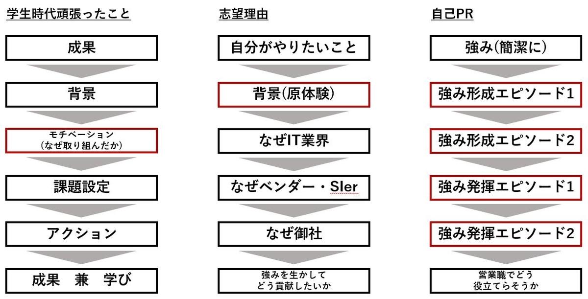f:id:Koki-Engineer:20190824095712j:plain