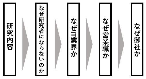 f:id:Koki-Engineer:20190827184500j:plain