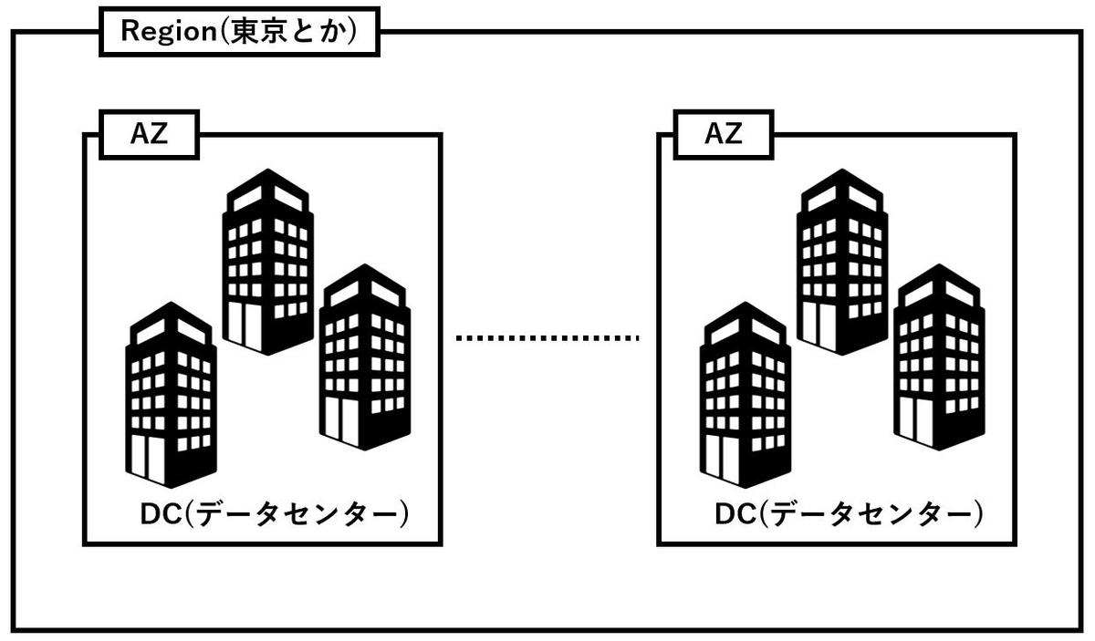 f:id:Koki-Engineer:20190913065742j:plain
