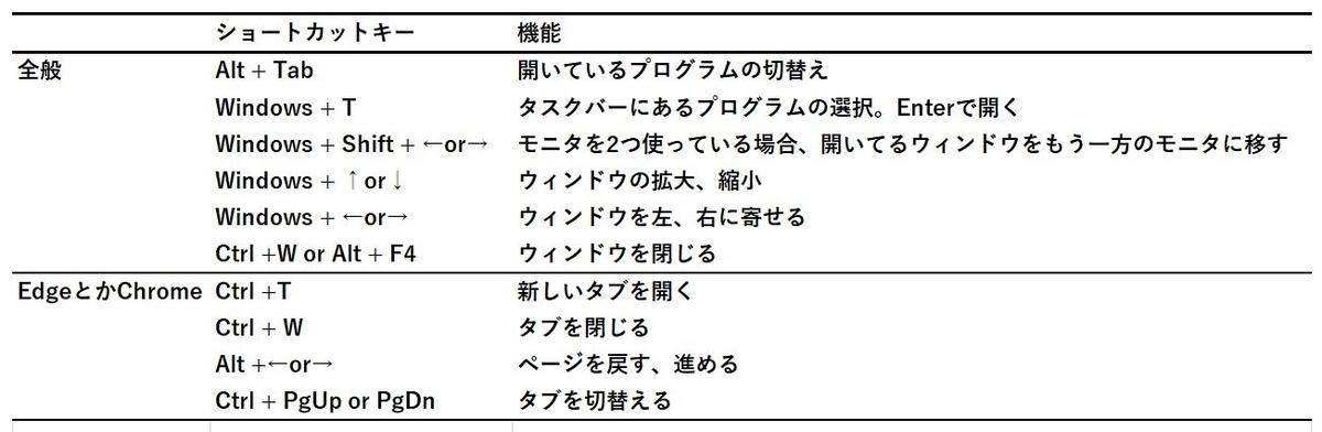 f:id:Koki-Engineer:20191005082356j:plain