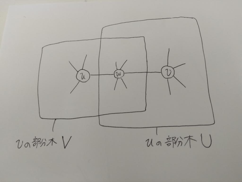 f:id:KokiYamaguchi:20180119134059j:plain