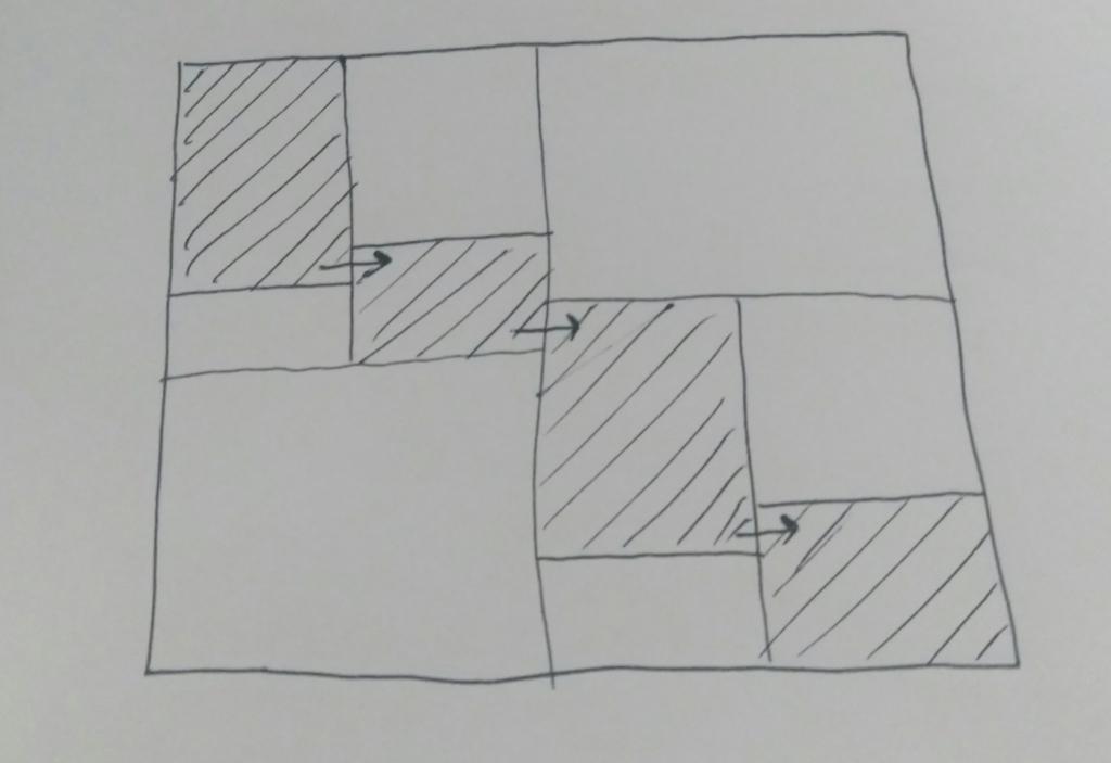 f:id:KokiYamaguchi:20180122045254j:plain