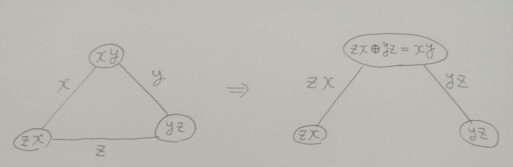 f:id:KokiYamaguchi:20180205171312j:plain