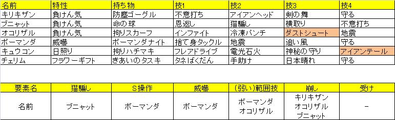 f:id:Komatsu428:20160618104050p:plain