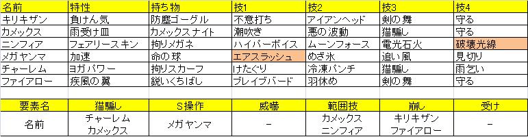 f:id:Komatsu428:20160717105950p:plain