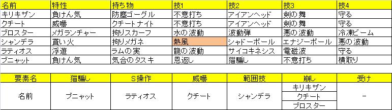 f:id:Komatsu428:20160817203456p:plain