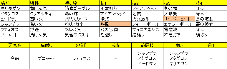 f:id:Komatsu428:20160828195309p:plain