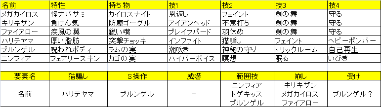 f:id:Komatsu428:20160922212630p:plain