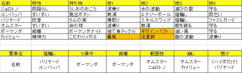 f:id:Komatsu428:20161103110234p:plain