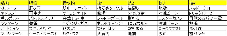 f:id:Komatsu428:20170117232514p:plain