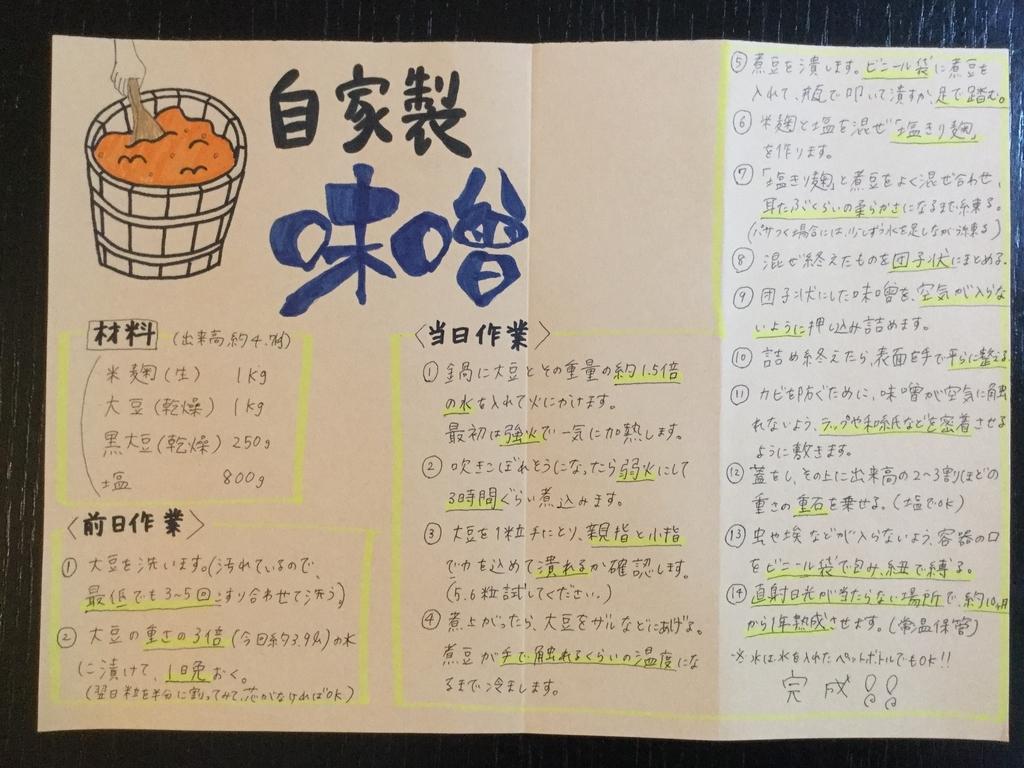 f:id:Komatsuzakiaya:20190204152158j:plain