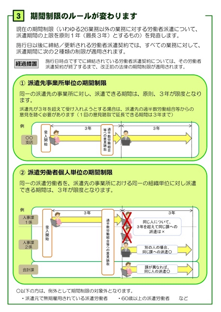 f:id:Komiza_sumitai:20180802174344j:image