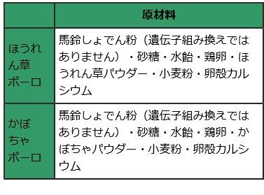 f:id:Konomix:20170215231328j:plain