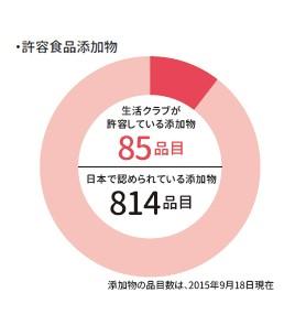 f:id:Konomix:20170223002615j:plain