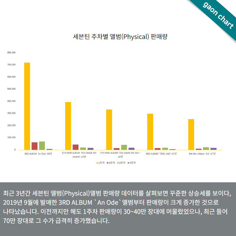 f:id:Korean-yeonye:20191103000844p:plain