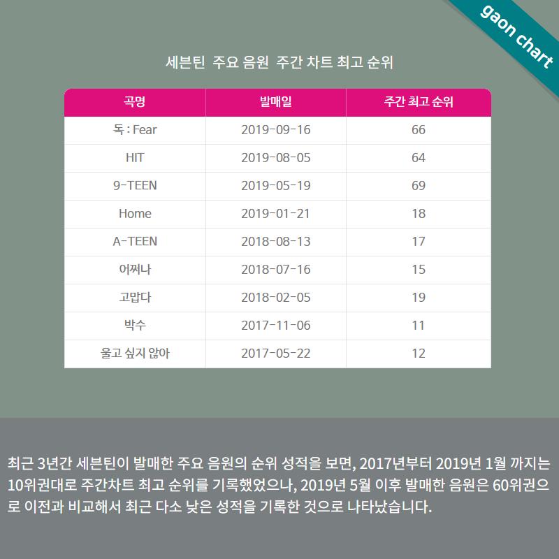 f:id:Korean-yeonye:20191103000855p:plain