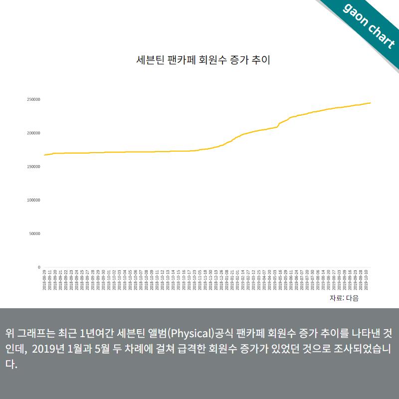 f:id:Korean-yeonye:20191103000928p:plain