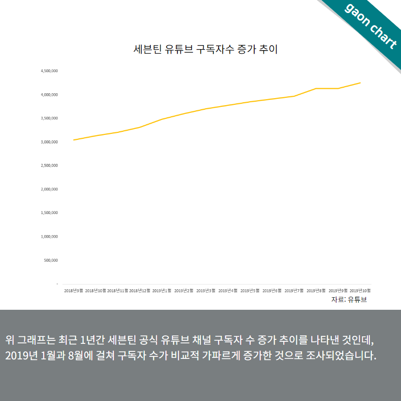 f:id:Korean-yeonye:20191103000940p:plain
